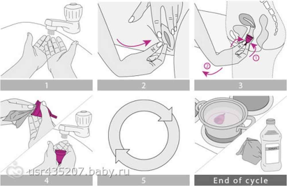 інструкція покроково в картинках як витягти чашу