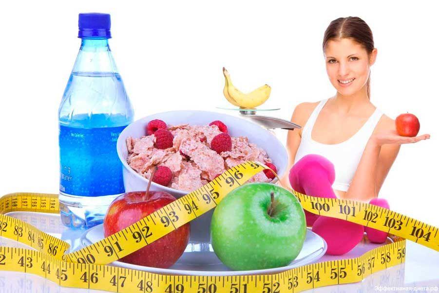 сувора дієта